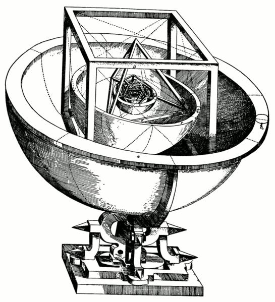 545px-kepler-solar-system-1